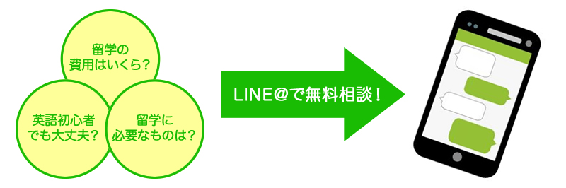 LINE@ 無料相談